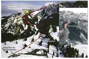Tegelberghaus Skitourenlehrpfad